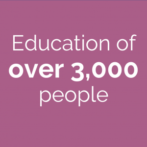 Education of 3000 people